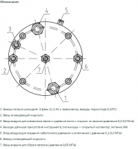 GDL80-20-24Z/2.2 (автосмена инструмента)